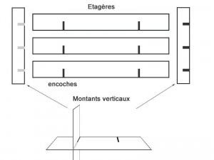 Fabriquer une tag re en bois le blog du bois - Fabriquer une etagere en bois ...