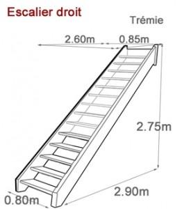 escalier_droit